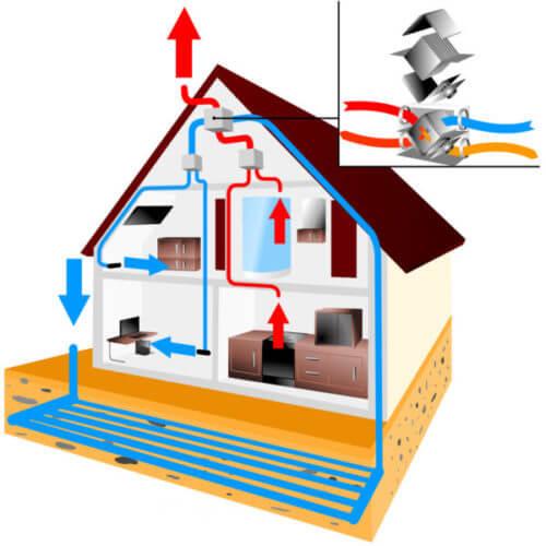 Wentylacja w mieszkaniu - jakie zanieczyszczenia czają się w powietrzu w mieszkaniu?