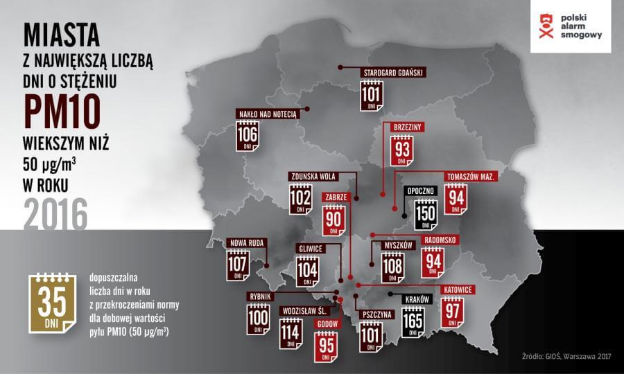 Miasta z przekroczonym stężeniem PM10